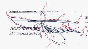 Экспертиза подписи и почерка